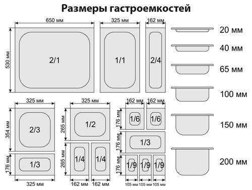 Салат-бар СБ-3.5 охлаждающий 1.2х0.59м
